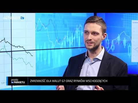 Handel na ryneku walutowym Forex
