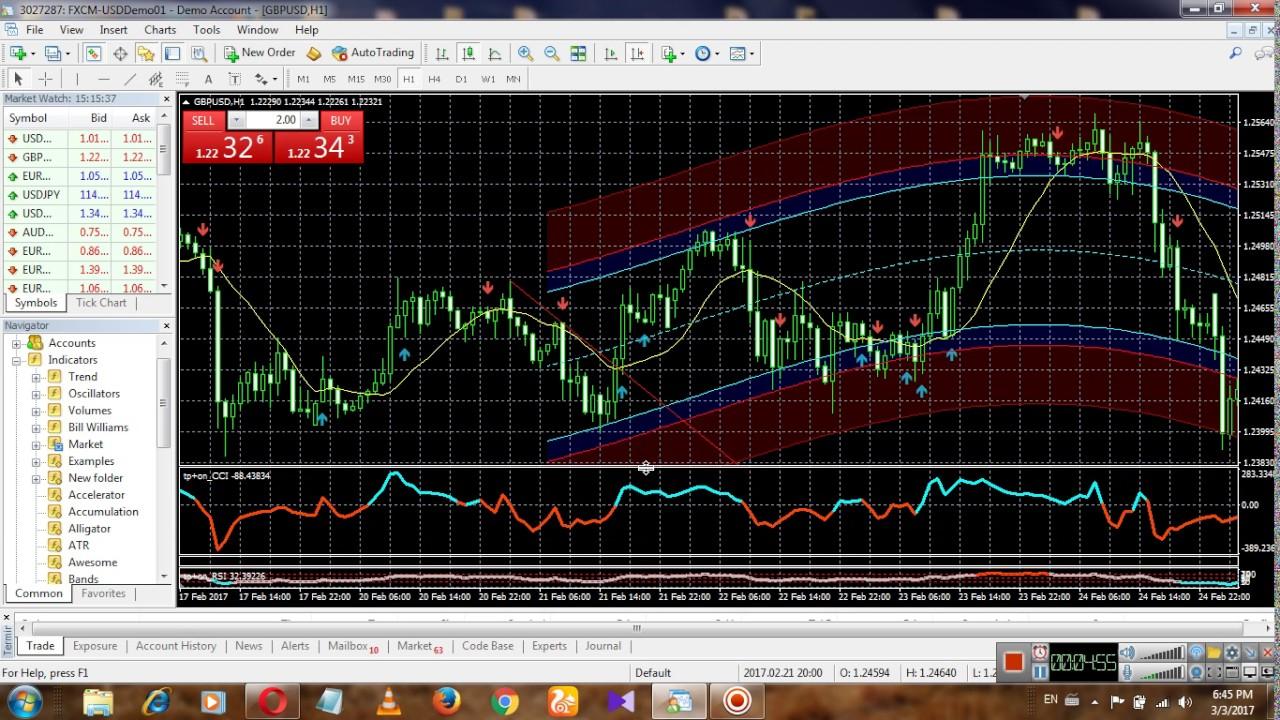 Forex trading sinhala Wanna be Successful Trader