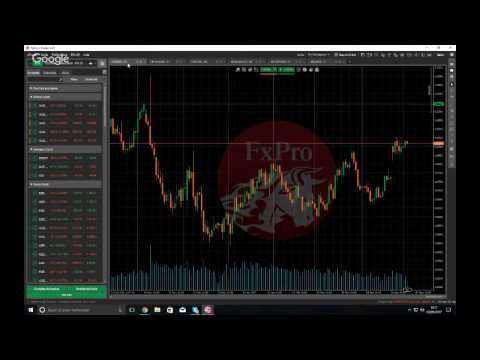 Live Trading sur EUR/USD avec plusieurs News US puis le rapport du FOMC ce soir 03/05/2017