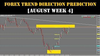 FOREX TREND DIRECTION PREDICTION [AUGUST WEEK 4]