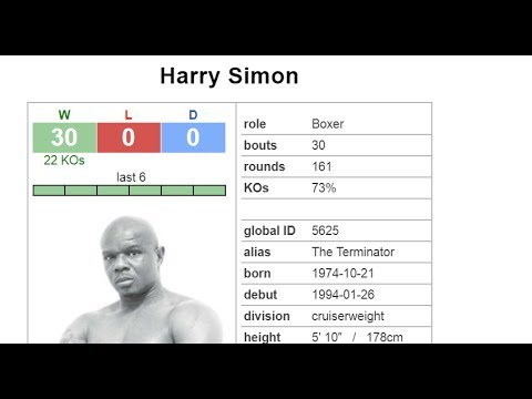 Namibian Champion Harry Simon Was Never Promoted In America!  #LDBC
