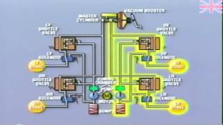 Chrysler (US) - MasterTech - February 1994 - Chrysler Neon ABS system