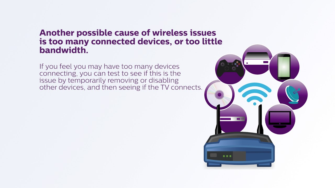 Can T Connect Wireless To Philips Tv