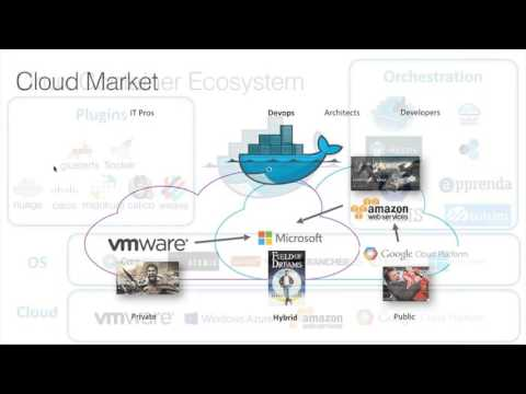 Docker Online Meetup #34: Containers as a Service (CaaS)