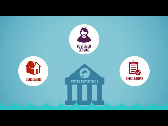 Allegro Mobile Explainer Video