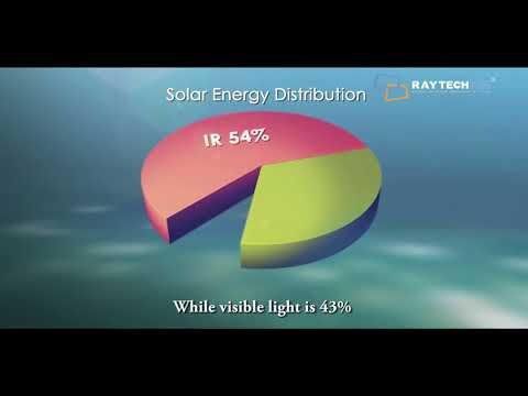 Raytech International Window Film (Part5 -  Solar Spectrum & SHGC)