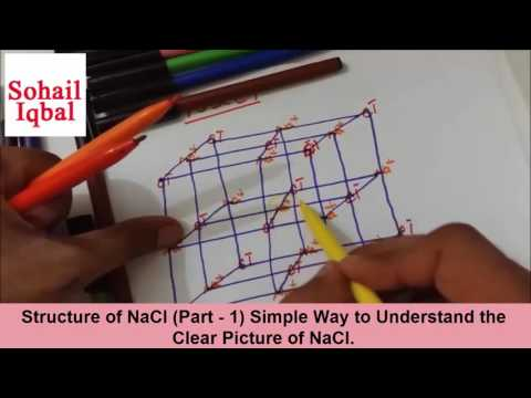 Structure of NaCl  (Part - 1)  Simple Way to Understand the Clear Picture of NaCl .