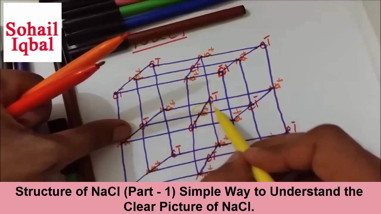 structure of nacl part 1 simple way to understand the clear picture of nacl youtube [ 1280 x 720 Pixel ]