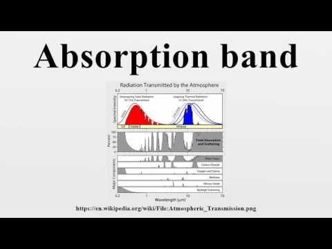 Absorption band