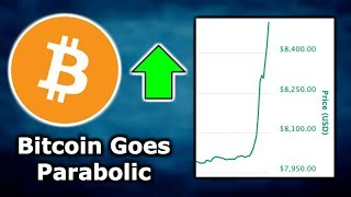 BITCOIN GOES PARABOLIC 🚀 - Price Jumps from $8K to $8,600 in 1 Hour - Bitwise & Robinhood $200M