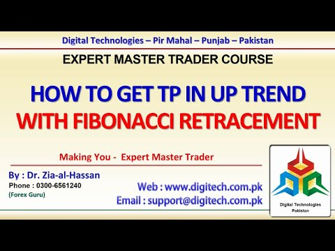 how-to-get-take-profit-levels-in-uptrend-by-fiboncci-retracement