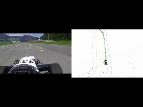 Autonomous Racing: AMZ Driverless with flüela