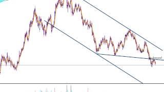 Forex - USD-CHF 27.12.2012
