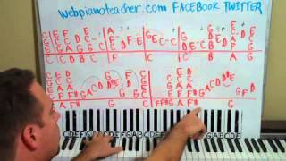 Piano Lesson Washing Of The Water by Peter Gabriel Shawn Cheek Tutorial