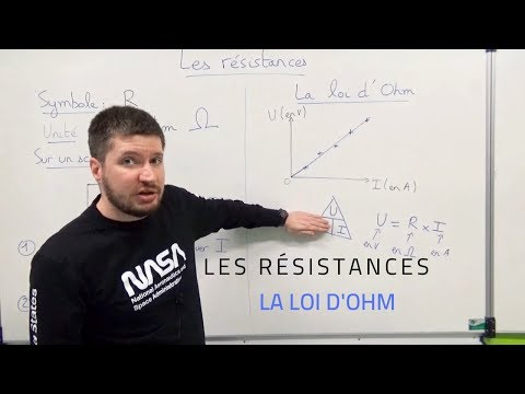 LES RÉSISTANCES (4eme)