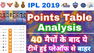 IPL 2019 Points Table Analysis After 40 Matches & Playoffs Race | My Cricket Production