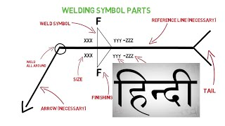 Welding Symbol in Hiฑdi ( वेल्डिंग सिंबल हिंदी में)