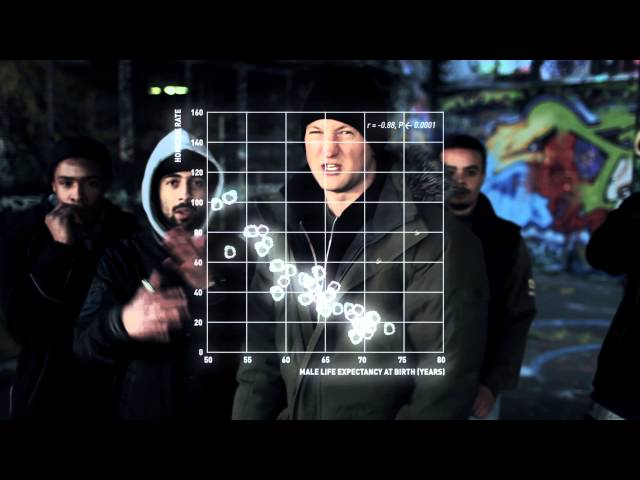Survival of the Fittest - Baba Brinkman - Rap Guide to Evolution Music Videos