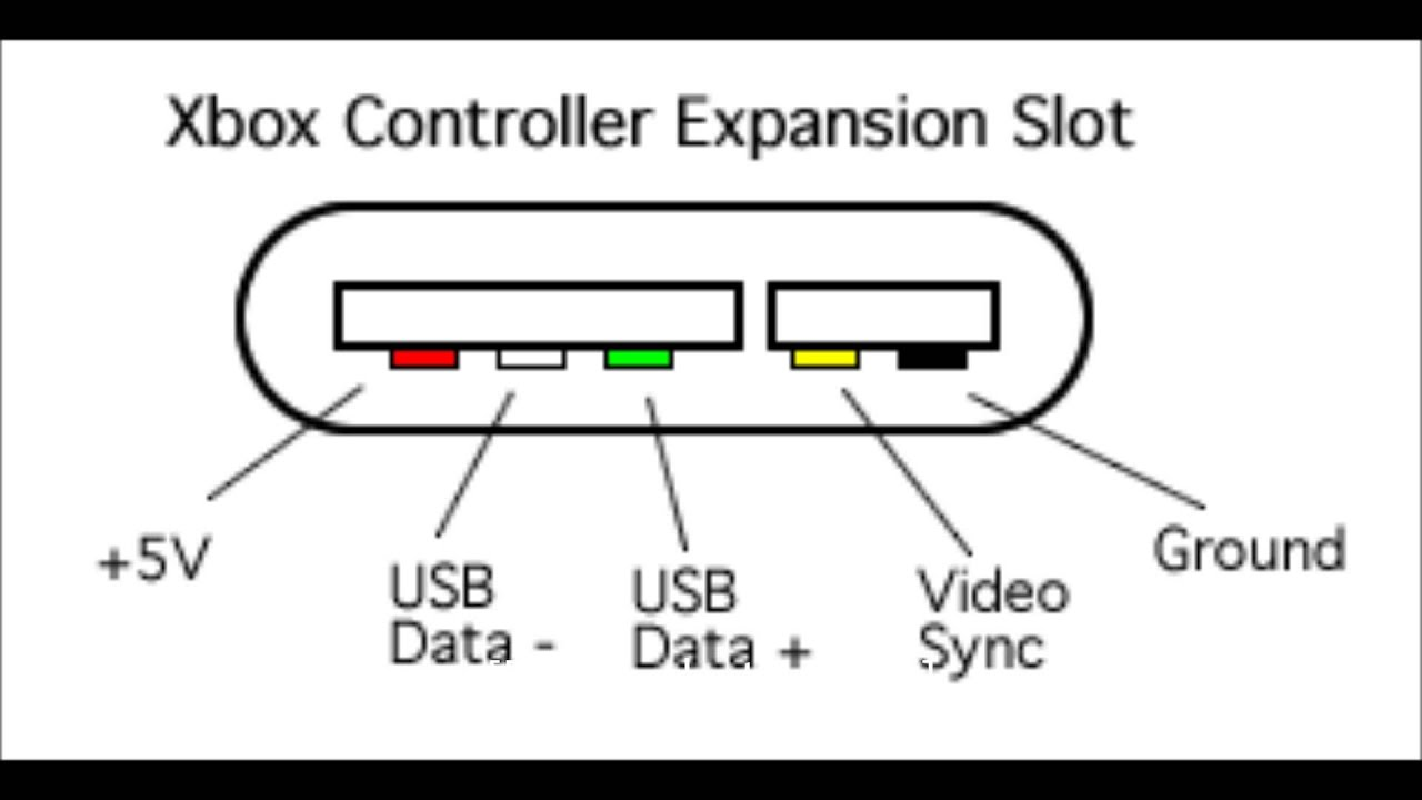 250g xbox 360 ports diagram vx commodore stereo wiring original usb controller mod the pinout diy youtube