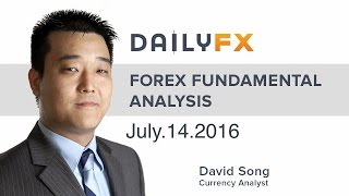 Forex : AUD/USD Advance at Risk on Slowing China GDP