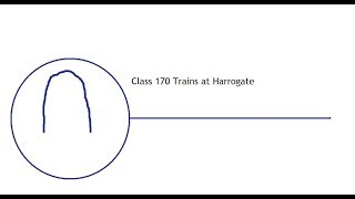 Class 170 Trains at Harrogate
