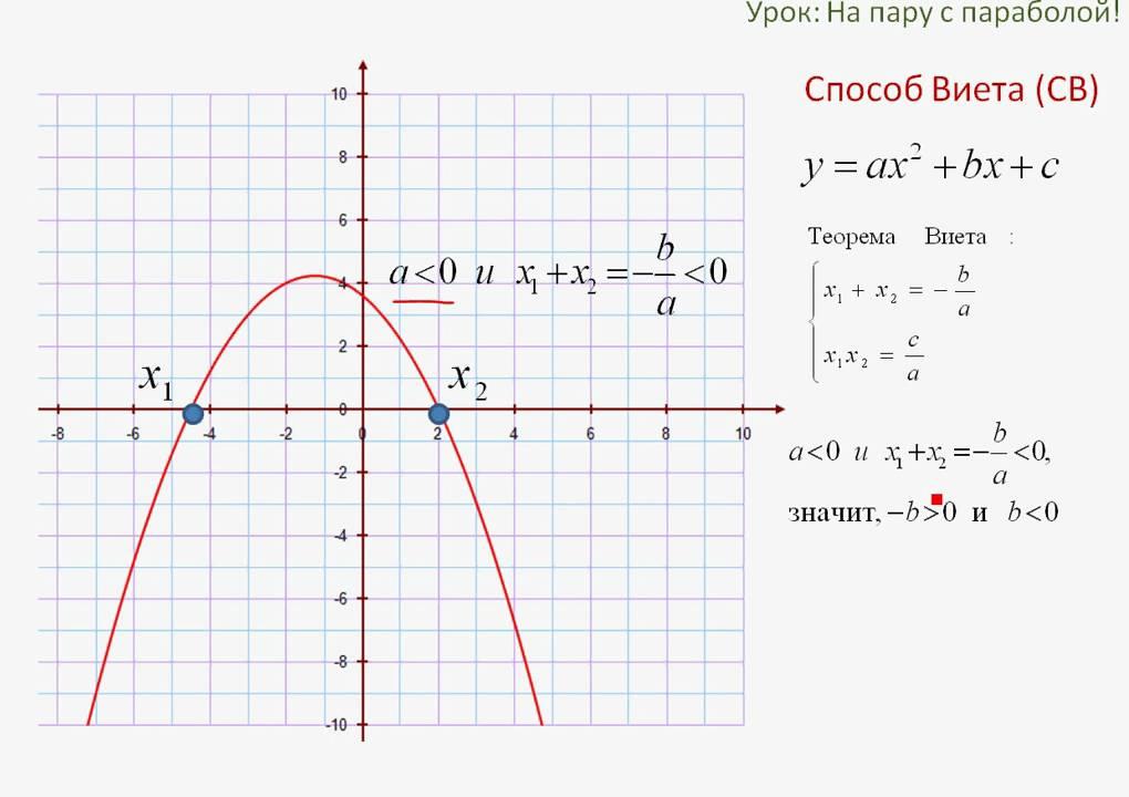 Решение задачи с параболой решение задач случайная величина задана функцией плотности