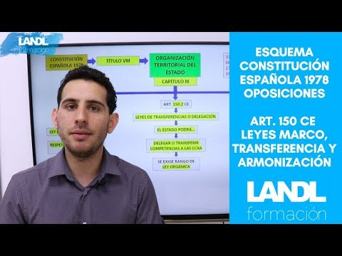 Esquema constitución española 1978 oposiciones leyes marco, transferencia y armonización art. 150 ce