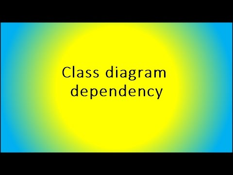 Class diagram dependency