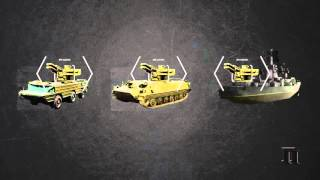 Новое оружие России  -  Российские технологии