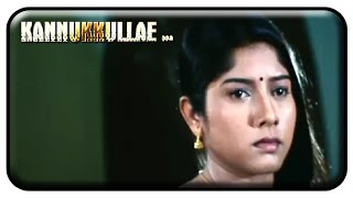 Kannukullae Tamil Movie 2009 | Raghu