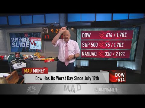 Jim Cramer breaks down Monday's sell-off: Still see no reason to buy
