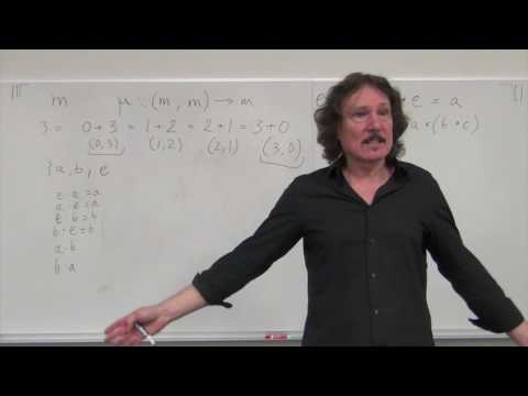 Category Theory II 3.2: Free Monoids