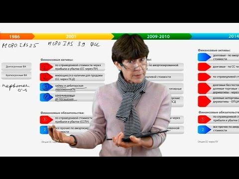Екатерина Валуева. Классификация финансовых инструментов в развитии