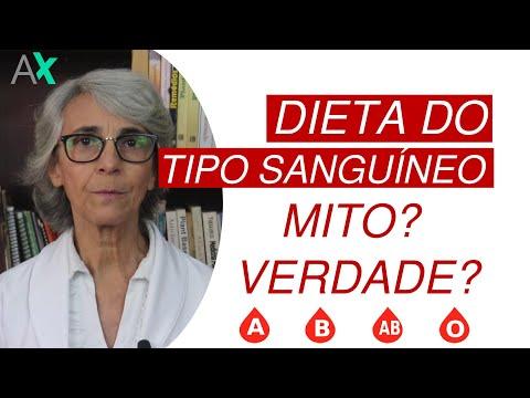 DIETA DO TIPO SANGUÍNEO - Mito Ou Verdade?