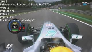 Mercedes F1 Onboard 2010-2017