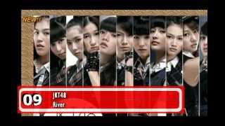 AZ30 Chart Indonesia (8-17 Juni 2013)