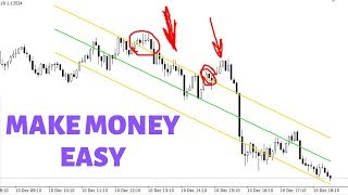 FOREX INDICATOR WHICH PRINT MONEY