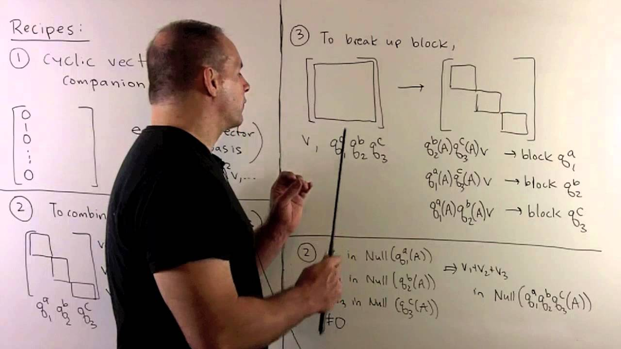 Example of Rational Canonical Form 3 - YouTube