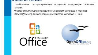 § 2.3 Программное обеспечение компьютера