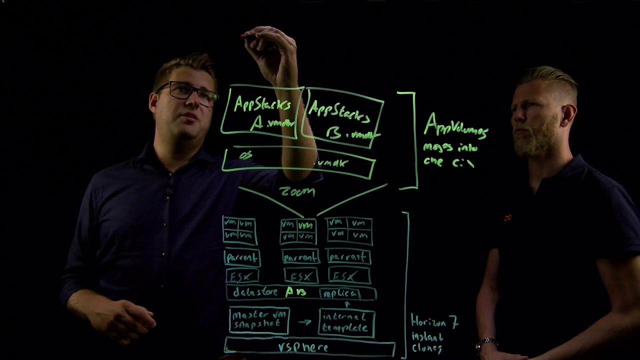 Download Johan van Amersfoort and Huib Dijkstra explain the Horizon Enterprise Application Delivery model