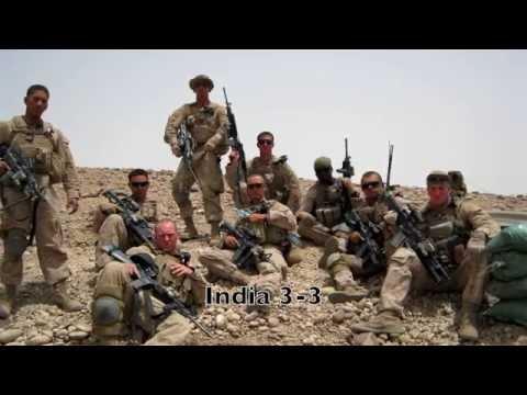 India 3/7 Afghanistan 2010