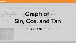 Graph Of Sine Cosine Tangent | Trigonometry | Chegg Tutors