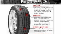 Michelin Pilot Sport PS2 | Denver,Louisville,Milwaukee,Las Vegas,Oklahoma City