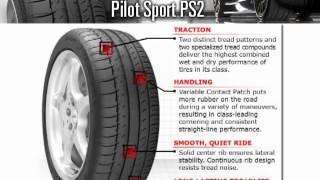 Michelin Pilot Sport PS2   Denver,Louisville,Milwaukee,Las Vegas,Oklahoma City