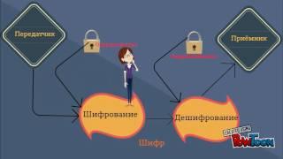 Криптографические методы и средства защиты инф.