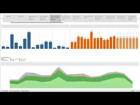 tableau-101-for-hr:-headcount-tracking,-compensation,-and-attrition