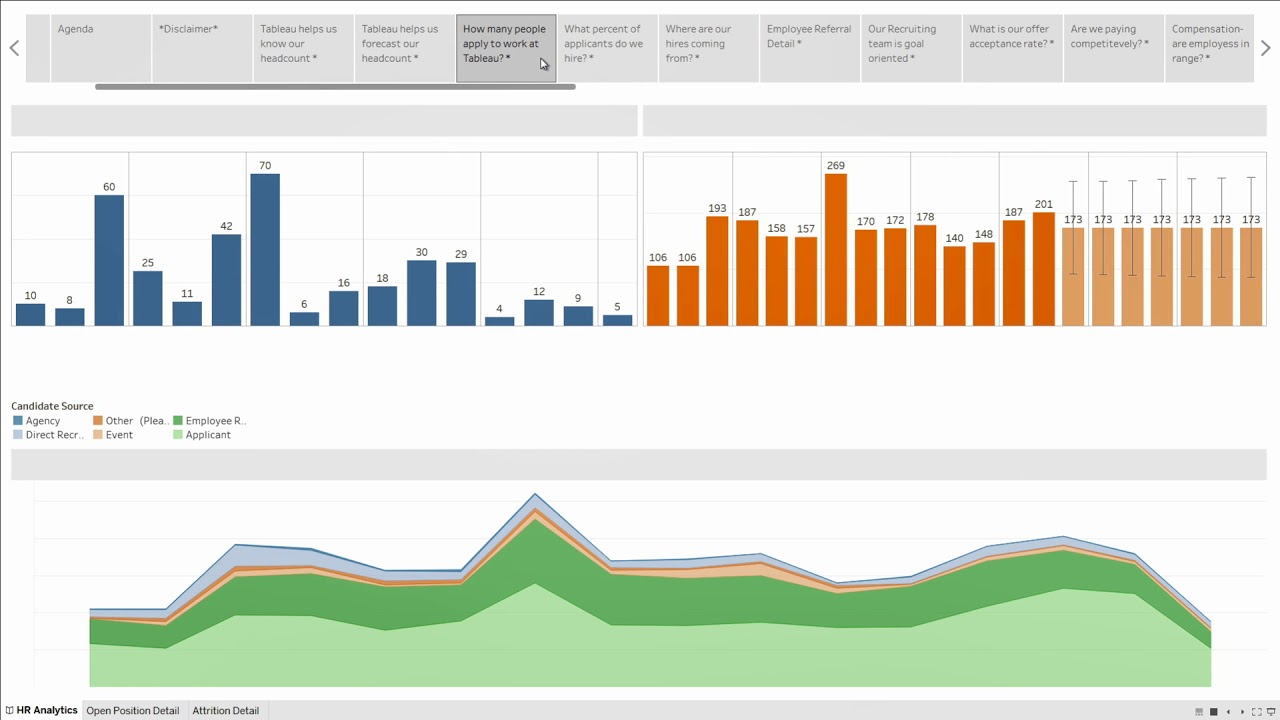 Tableau 101 for HR: Headcount tracking, compensation, and attrition