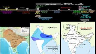 Crash course Indian history ancient, medieval, modern screenshot 5