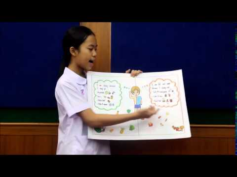 Poster Healthy And Unhealthy Food Iec Anuban