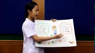 Poster healthy and unhealthy food - IEC Anuban Nakhonratchasima School